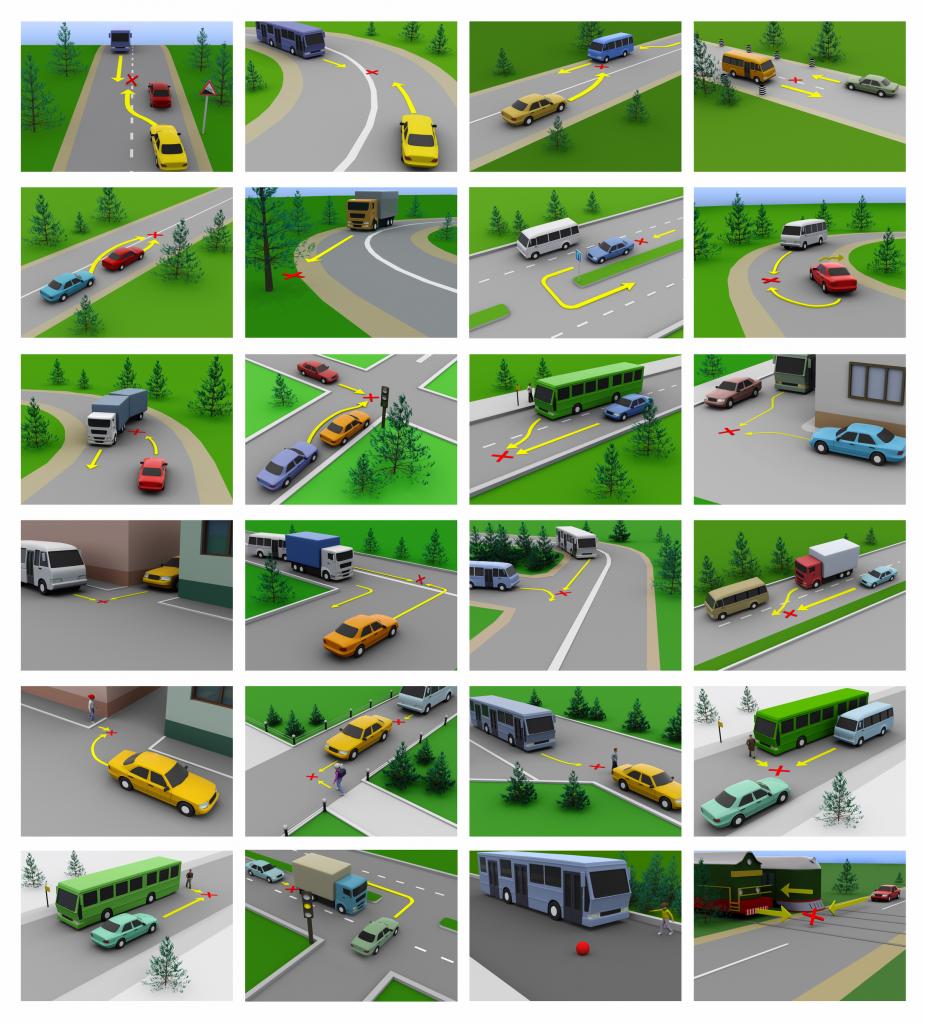 Situations de risques d'accidents de la route